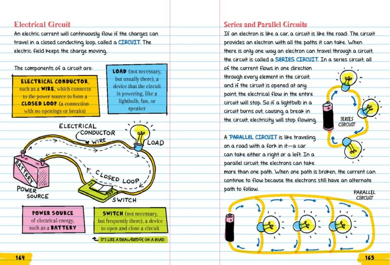 Pages from BFN_Science_INT sample 1-page-001